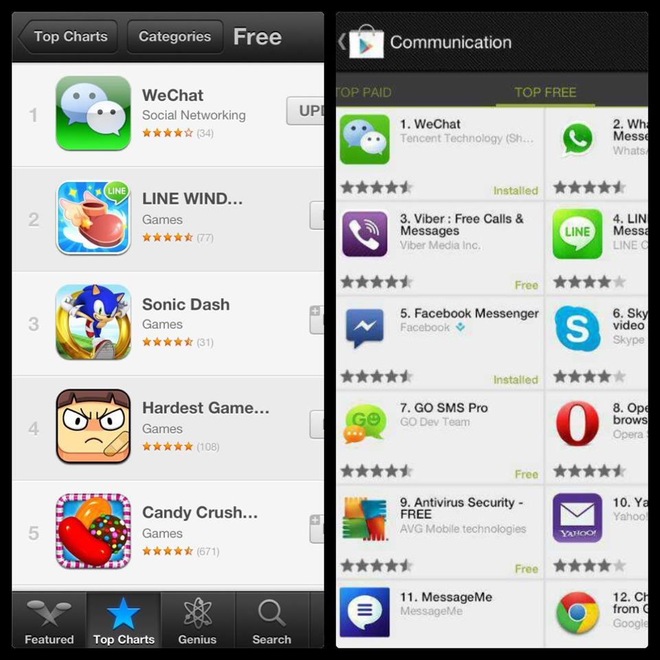 WeChat Anwendung - Android Apps Download